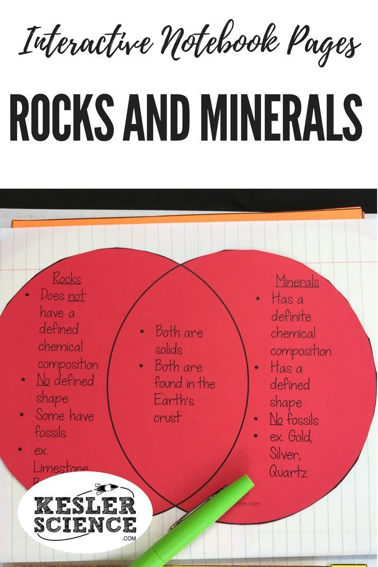 Rocks And Minerals Venn Diagram Will Help Students Compartmentalize Their Lea Interactive Science Notebook Science Notebook Middle School Earth Science Lessons