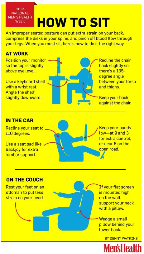 How to Sit...becuase even immobility has a right and a wrong.  And now you know!