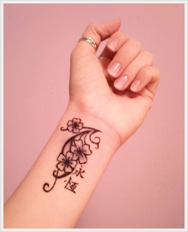 Best Designer Tattoo On Wrist: 17 Best Images About Tattoos On Pinterest