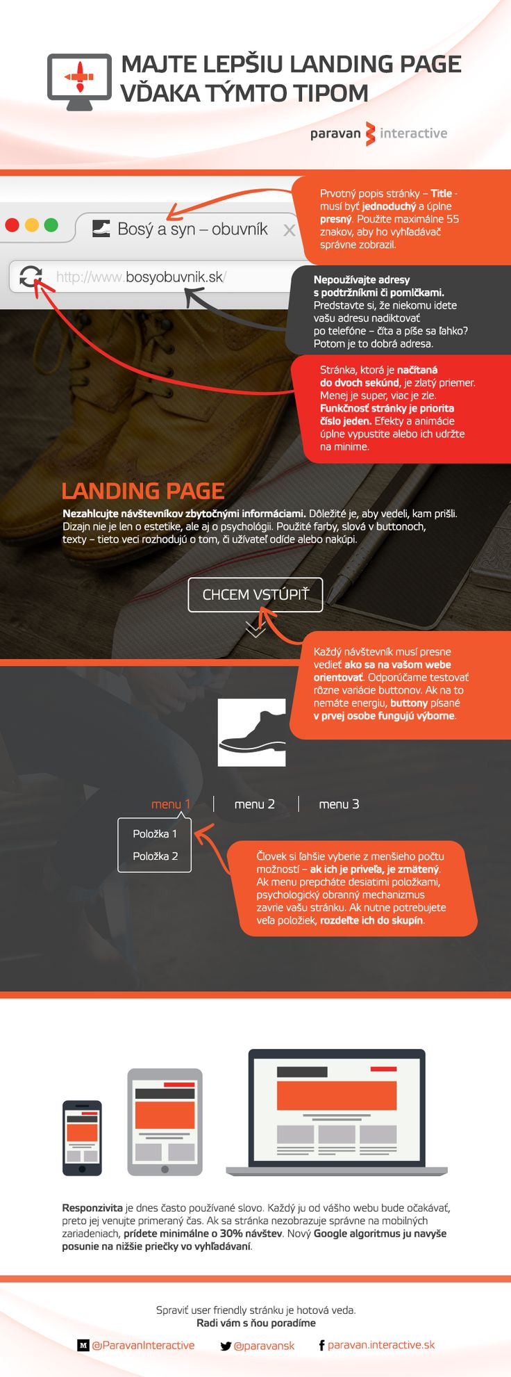 Landing pages optimalizácia - infografika