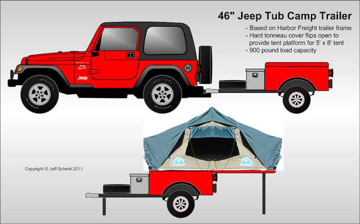 Bolt-together fiberglass Jeep-tub trailer kit - Expedition Portal. really really really want this!