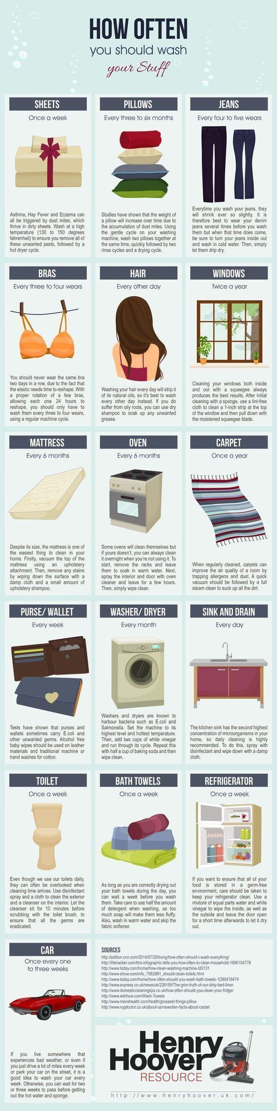 A quick-view infographic showing how often things should be washed, from your sheets to your windows, to your hair.