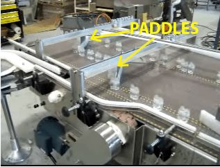 """Chicaning is a term that is used industry-wide to explain how a series of """"paddles"""" are incorporated into the conveyor belt(s) to ultimately single file a product."""