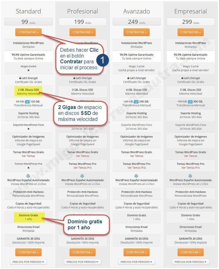Webempresa: 7 razones que harán volar a WordPress + 20% de descuento #guias #thrive #tutorial #emprender #tutoriales #facil #wordpress #formacion #educacion #hosting #servidor #descuento #seguro