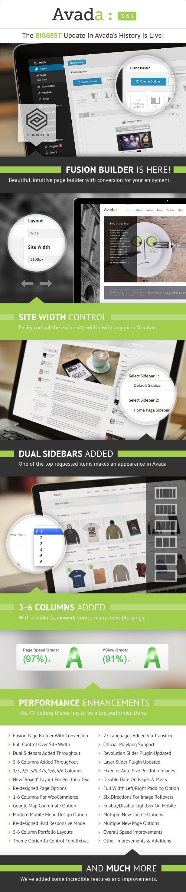 Avada | Responsive Multi-Purpose Theme on Behance