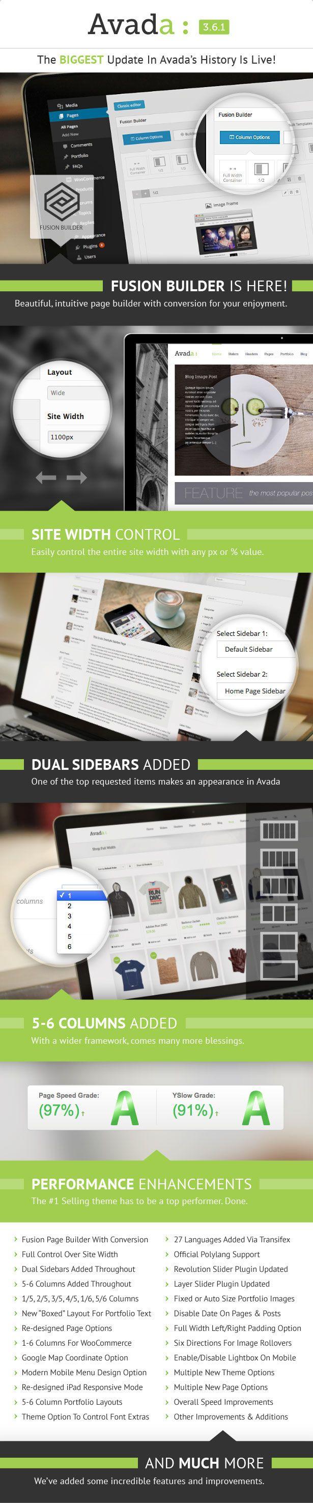 Avada | Responsive Multi-Purpose Theme on Behance