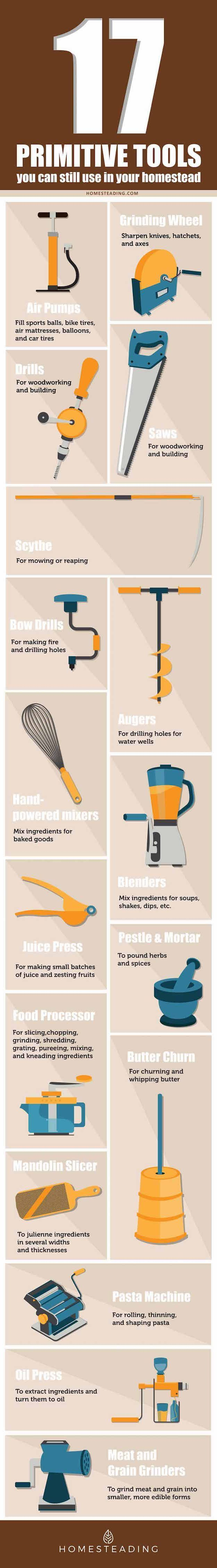 21 Hand-Powered Tools & Appliances | The Power Of Primitive Tools | Homesteading Ideas