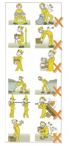 The 20 best Manual Handling images on Pinterest | Manual, Textbook and User guide
