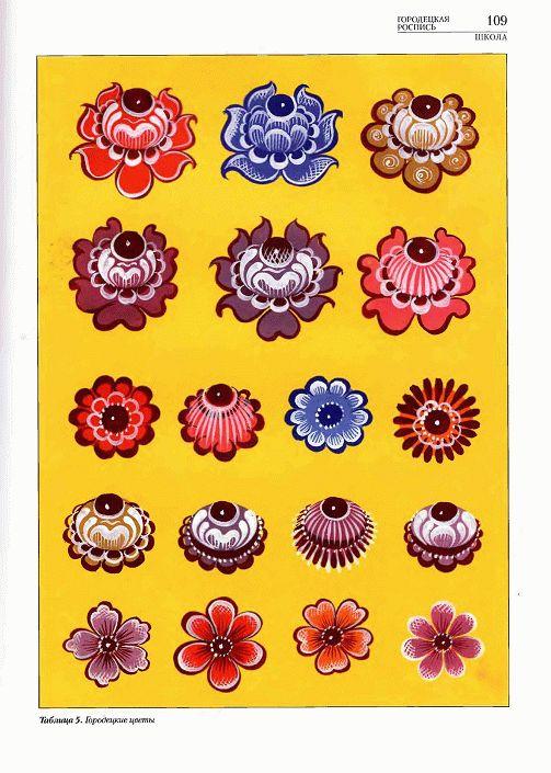 Городецкая роспись История элементы росписи картинки - clipartis Jimdo-Page! Скачать бесплатно фото, картинки, обои, рисунки, иконки, клипарты, шаблоны, открытки, анимашки, рамки, орнаменты, бэкграунды