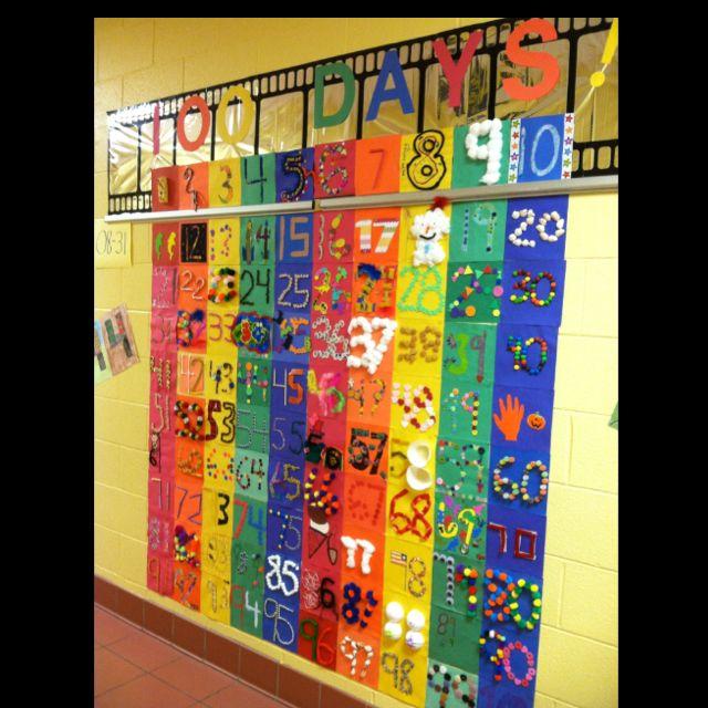 100th Day of Kindergarten!