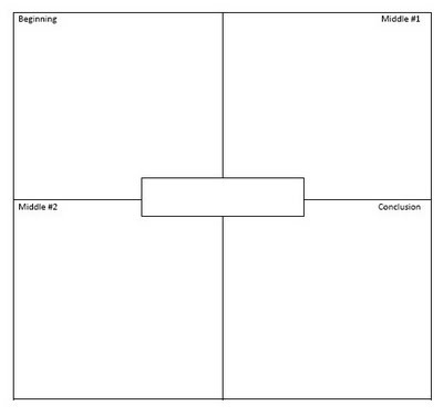 Four Square Writing Method