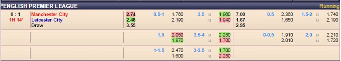 Live! Place a bet on your team. #PremierLeague http://ow.ly/Y1jkR