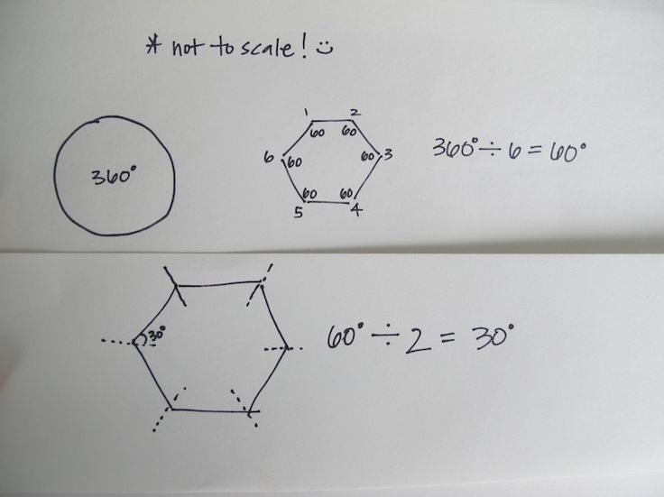 How to determine the angles of a hexagon.