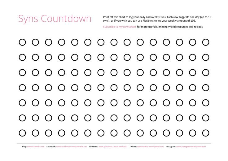 Free #SlimmingWorld #Printables - Syns Countdown Chart - Click image to download
