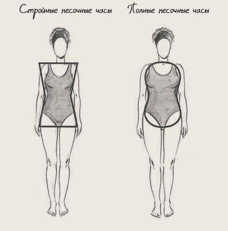 Мастерская моды - шестой урок. Типы внешности, композиция костюма, пропорции в одежде.