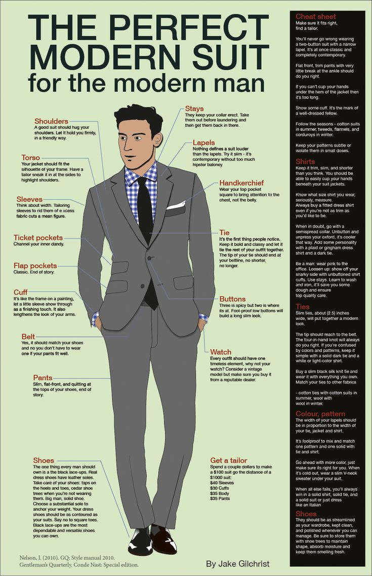 The Perfect Modern Suit for The Modern Man.      Gentlemen, please wear your clothing correctly.  =)