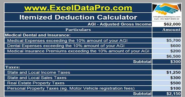 Useful Excel Templates To Assist You In Preparing Federal Income