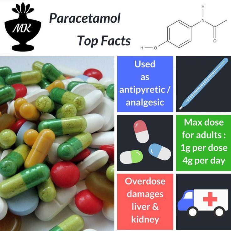 Tylenol Side Effects Kidneys