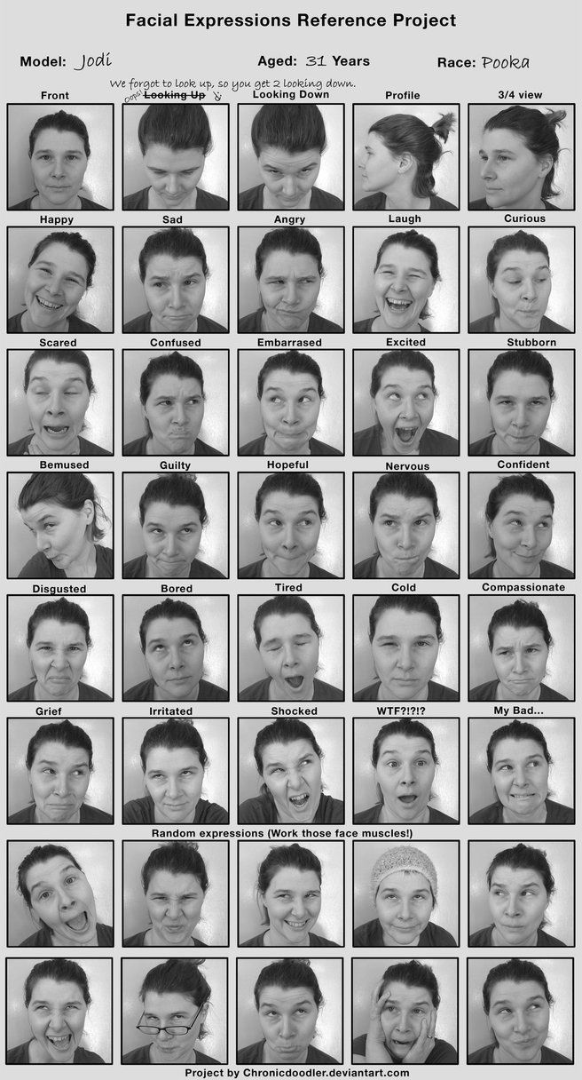 Facial Expressions Meme 2 by `FantasyStock on deviantART ...