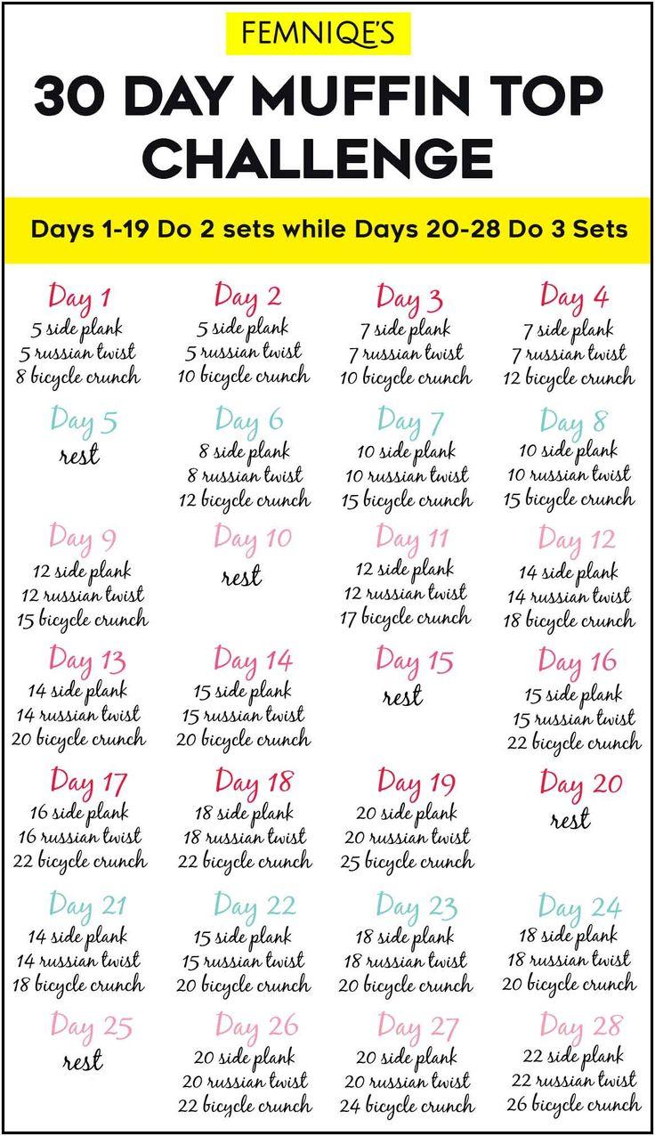 30 Day Muffin Top Challenge For Sexy Waistline - Femniqe