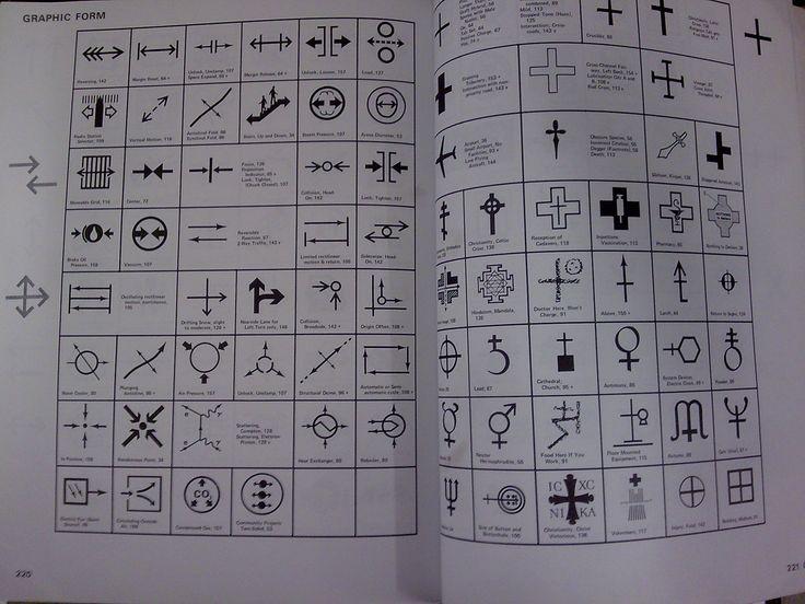 14 best feynman images on pinterest feynman diagram quantum churches and feynman diagrams ccuart Gallery
