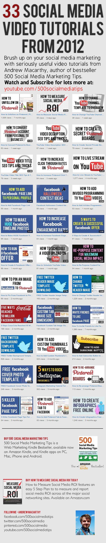 33 Social Media Video Tutorials