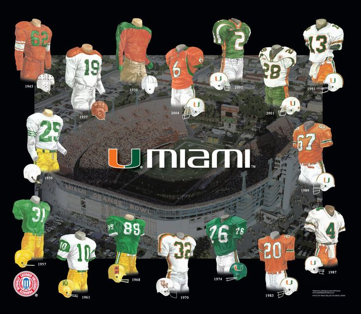 University of Miami Hurricanes jerseys through the ages #theU