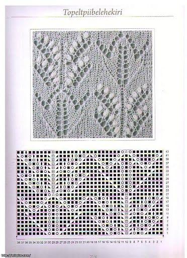 knit pattern