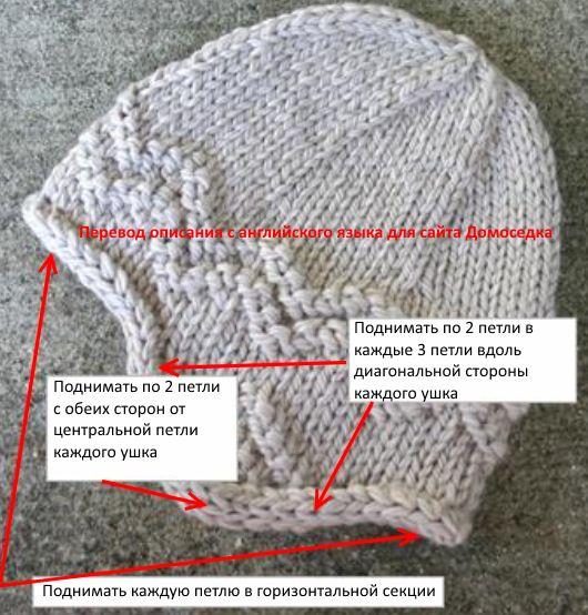 Скандинавская шапка фото