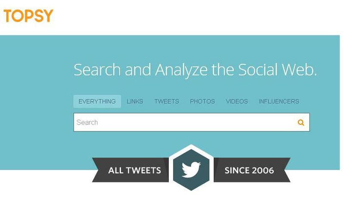 Topsy herramienta de monitorizacion para Twitter. Esmeralda Diaz-Aroca