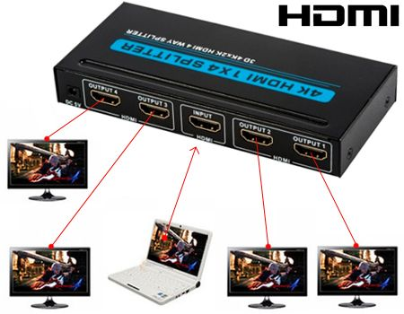 1080P HD HDMI Splitter 1x4 Ports with Power Adapter