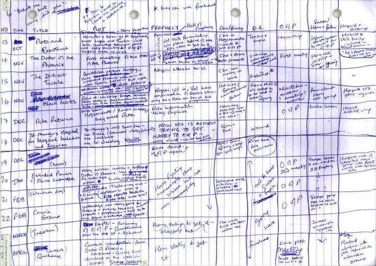 57 best Blueprint Your Book images on Pinterest Clock, Clocks and - best of blueprint detail crossword clue