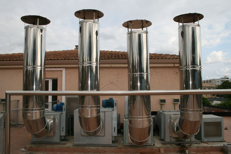 Ventiladores en bater a de extracci n cocinas industriales - Extraccion de humos y ventilacion de cocinas ...