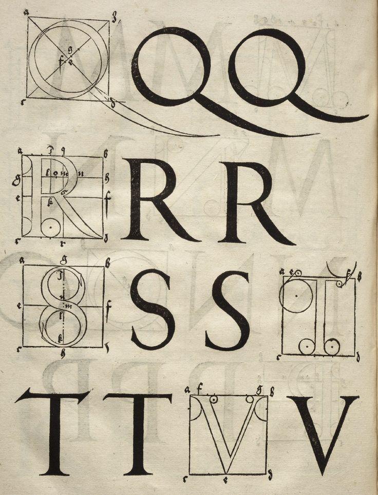 Albrecht Dürer - Underweysung der Messung. Q-V