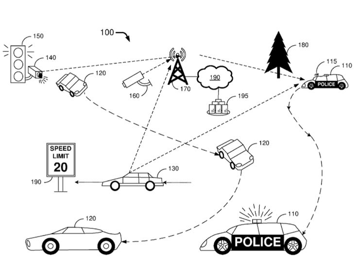 This image from a recentlypublished Ford patent application shows an autonomous police vehicle intercepting cars using surveillance and artificial intelligence. (USPTO)  Imagine a police car that issues tickets without even pulling you over. What if the same car could use artificial ...