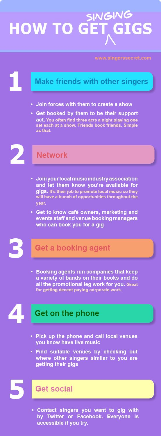 How to get singing gigs. Some surprising ways that you can get work as a singer. Get your FREE CD 'Top 10 Success Secrets for Female Singers' from www.singerssecret.com