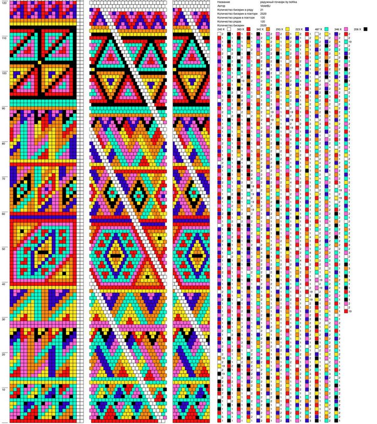 cc03dd81a8830cf28aa2cfed226d4c4e.jpg 1 200 × 1 348 pixels