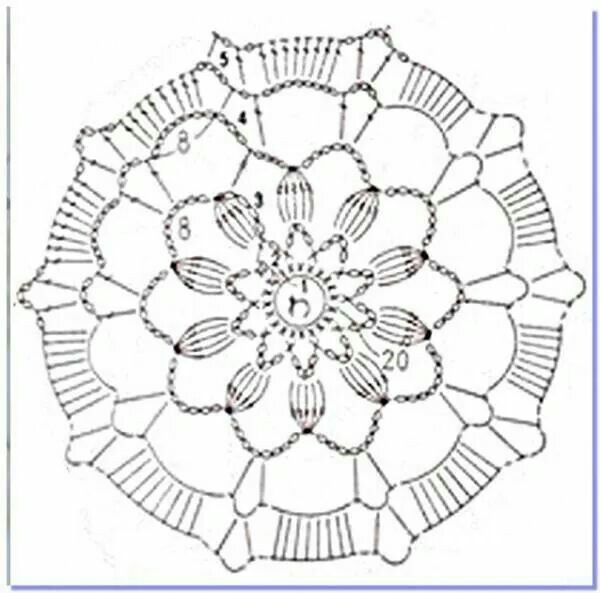 316 best Amostras 02 images on Pinterest Crochet patterns - unit circle chart