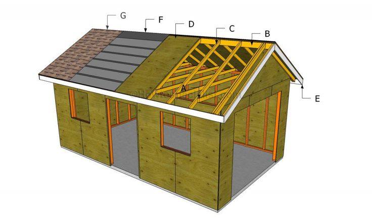 Best How To Build A Garage Roof Building A Garage Roof Truss 400 x 300