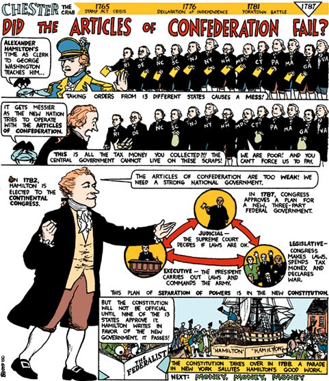 SOLutions: Did the Articles of Confederation fail?