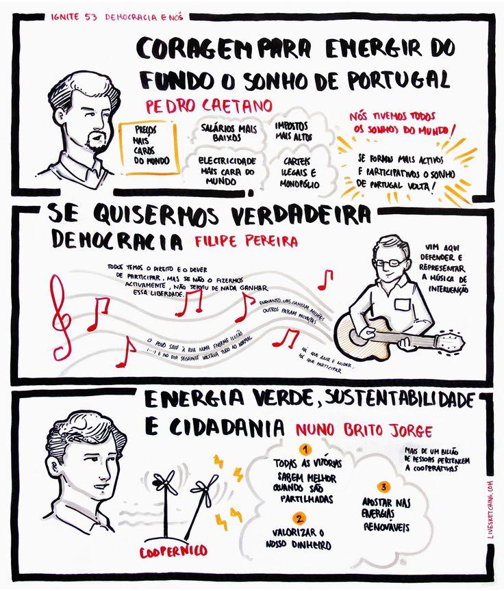 """Pedro Caetano - """"Coragem para Emergirmos do Fundo o Sonho de Portugal""""; Filipe Pereira - """"Se Quisermos Verdadeira Democracia"""";  Nuno Brito Jorge - """"Energia verde, sustentabilidade e cidadania"""""""