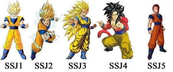 La fase ssj5 la mas peligrosa
