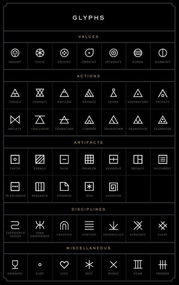 Glyphs on We Heart It
