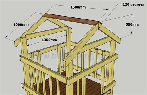 play fort plans the roof and swing set frame ideas for