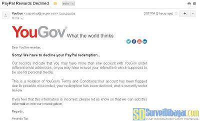 Email dari YouGov tentang penolakan proses redeem.| SurveiDibayar.com
