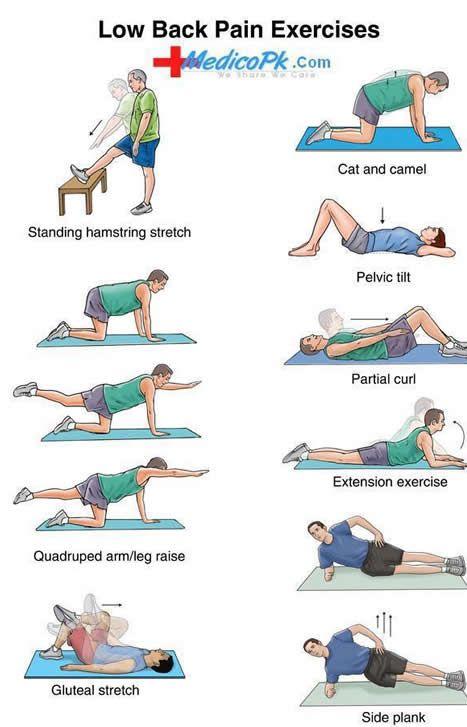 Voici quelques exercices pour soulager les douleurs du bas du dos. En complément de ces exercices on peut utiliser le pack mal de dos Climsom pour soulager la douleur. http://www.climsom.com/fra/pack-mal-de-dos.php?codeoffer=CBACK&SCT=WMA&UNV=BAC