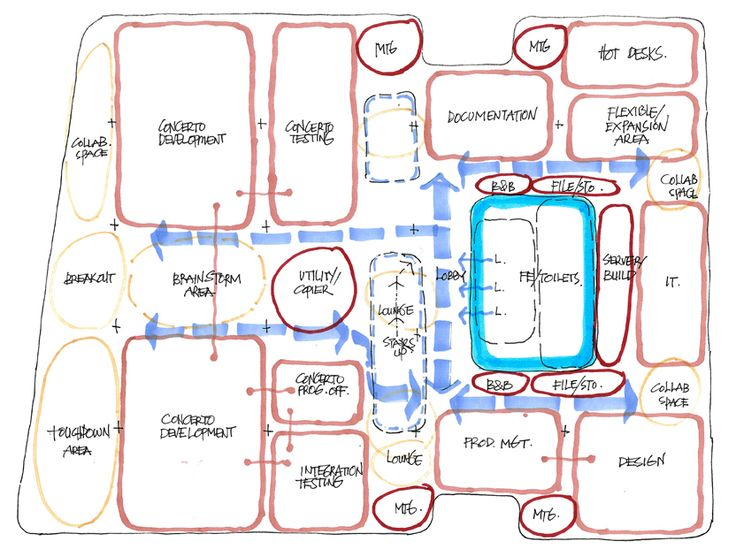 Block Diagram Interior Design