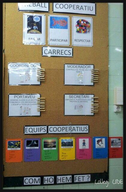 Cartel para organizar el trabajo en equipo y los roles de cada uno de los componentes