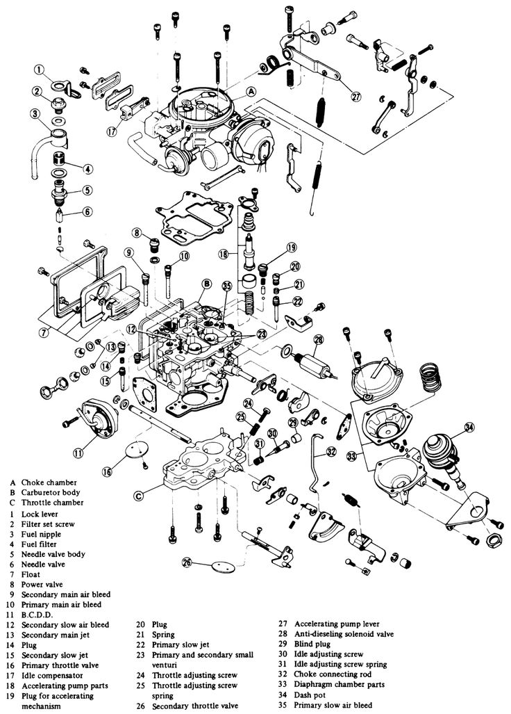 Diagram Of Nissan 1400 Gearbox  With Images