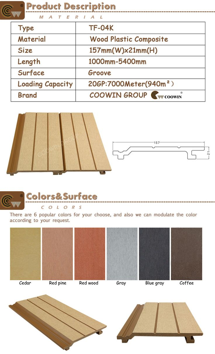 Hot Item Outdoor Decoration Material Wpc Pvc Wall Panel Pvc Wall Panels Pvc Wall Exterior Wall Panels